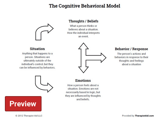 The Cognitive Behavioral Model Preview