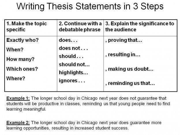 Explain how to begin writing a thesis statement to the class in three steps Brilliant alternative to the clunky unhelpful essay