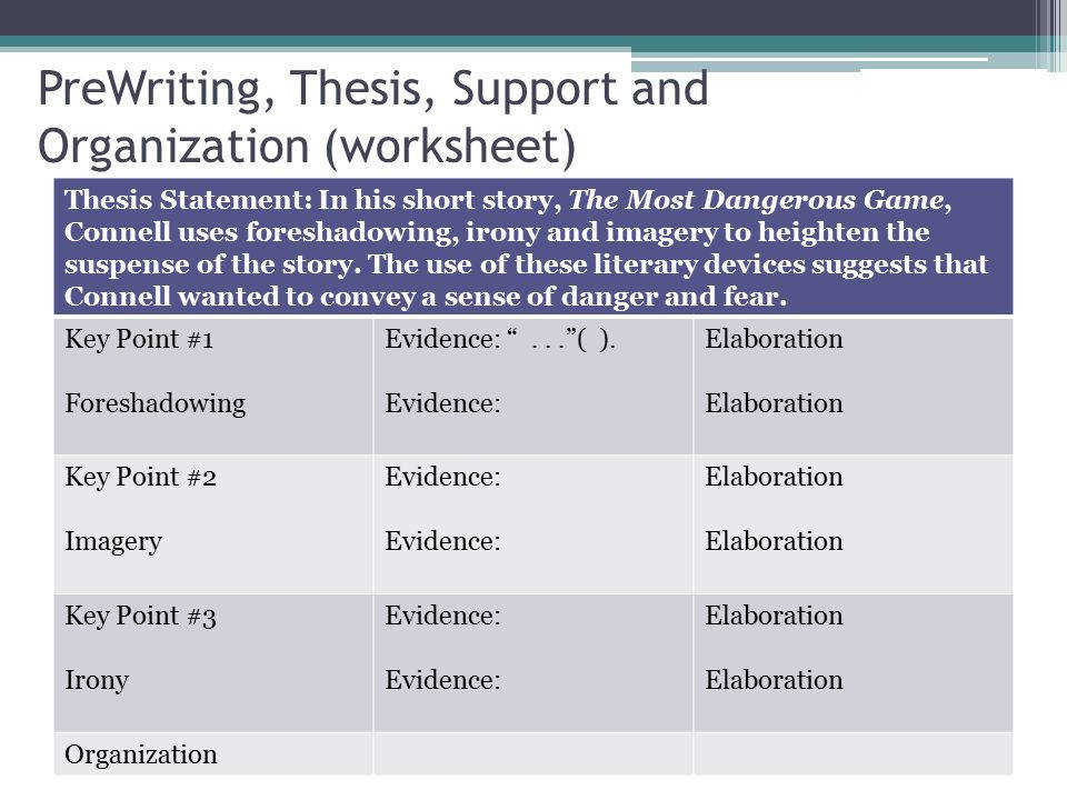 PreWriting Thesis Support and Organization worksheet Thesis Statement In his short