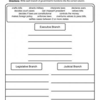 Education World Branches of government chart template