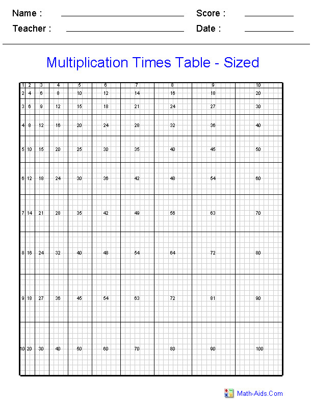 Multiplication Times Table Sized Chart