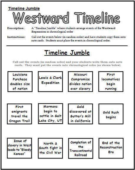Western a Expansion Timeline Jumble Worksheet This would be a quick review activity for students