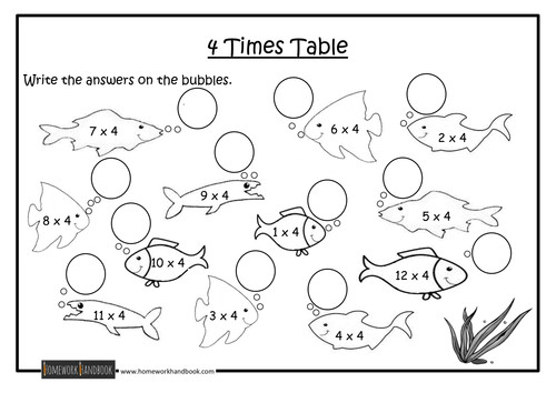 4 Times Tables Worksheets