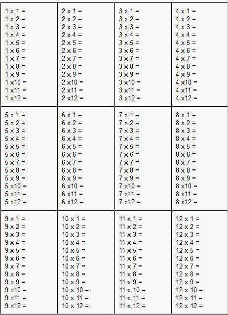 Free Printable Multiplication Worksheets