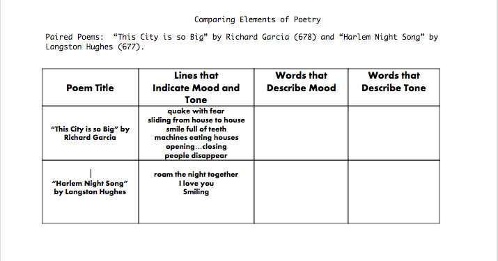All Worksheets tone and mood worksheet Literacy Station Inspiration Mood and Tone Analyzing
