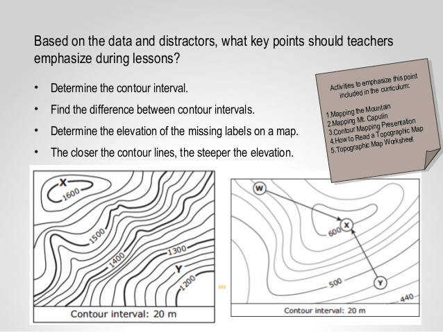 Ideas Collection Topographic Maps Worksheets 8th Grade In Proposal