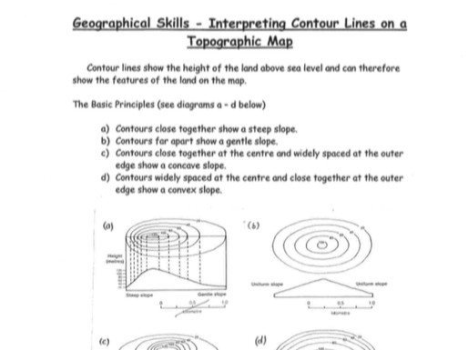 Interpreting Contour Lines on Topographic Maps Worksheet by humanitiesbox Teaching Resources Tes