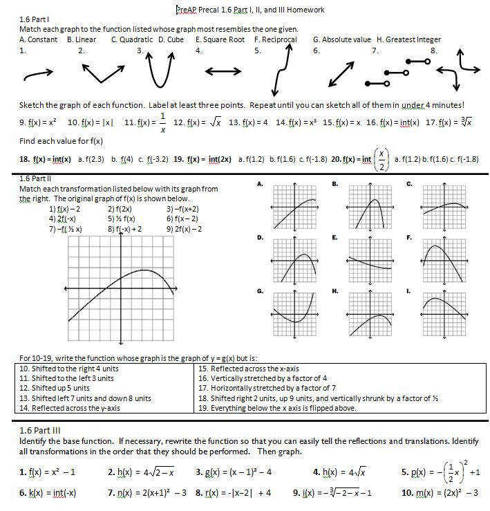 Precal Files Function Transformations positions and Inverses