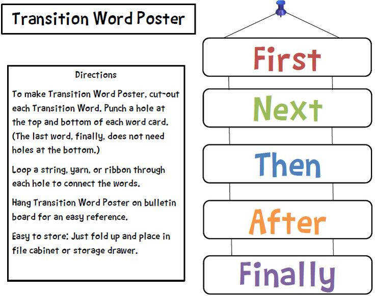 pin Contrast clipart transition word 1
