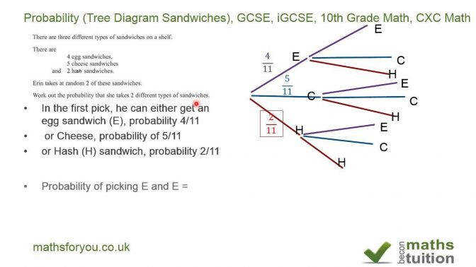 Probabilitytree Diagram Sandwiches Gcse Igcse 10th Grade Tree Math Problems Worksheet Maxresde Math Tree Diagram Worksheet
