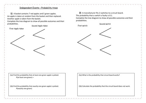 GCSE Maths Independent probability worksheet by sbinning Teaching Resources Tes