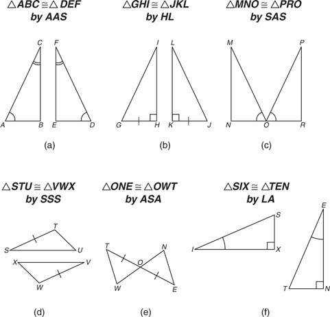 Figure 12 Additional information needed to prove pairs of triangles congruent