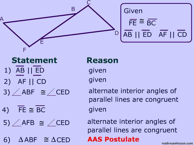 Identify Angle Angle Side relationship AAS