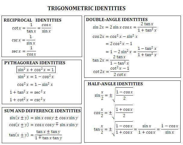 Hard Verifying Trig Identities