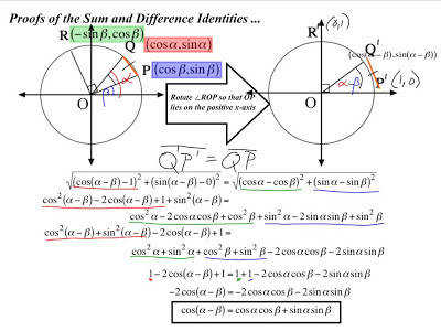 Proofs The Sum and Difference Identities