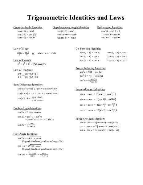Trigonometric Identities and Laws 10th 12th Grade Worksheet