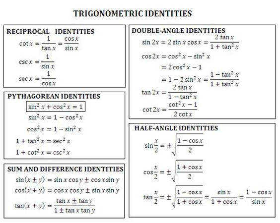 Printables Pythagorean Identities Worksheet pythagorean identities cheat sheet trigidentities books