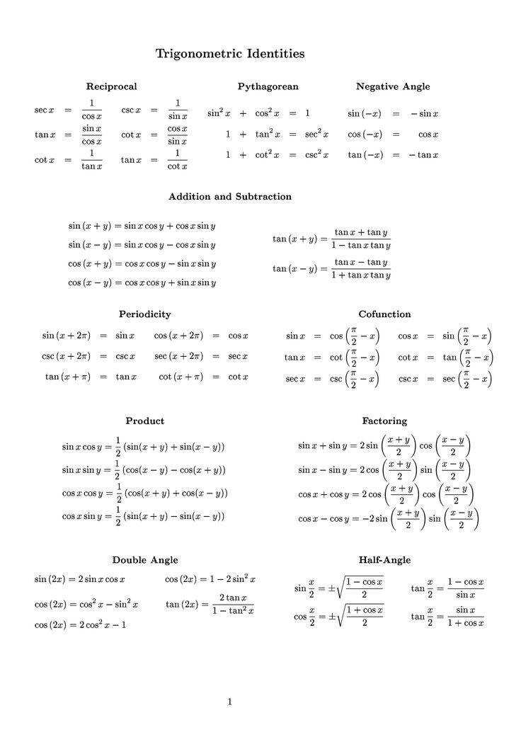 Trigonometric Identities Worksheet 1
