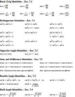 trig identities worksheet Proving Trigonometric Identities Worksheet Problems & Solutions
