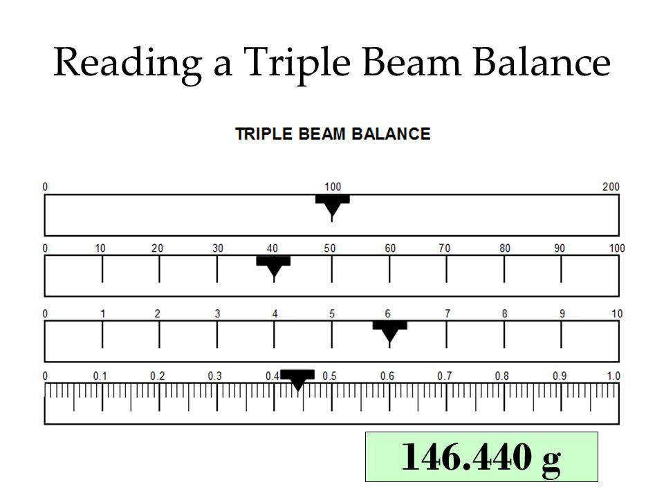 Pictures Reading Triple Beam Balance Worksheet Leafsea