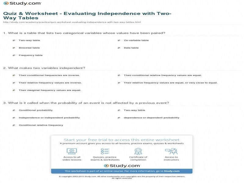 Quiz & Worksheet – Evaluating Independence With Two Way Tables