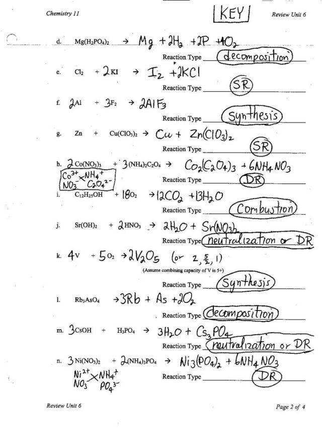Types Of Chemical Reactions Worksheet Answers border=