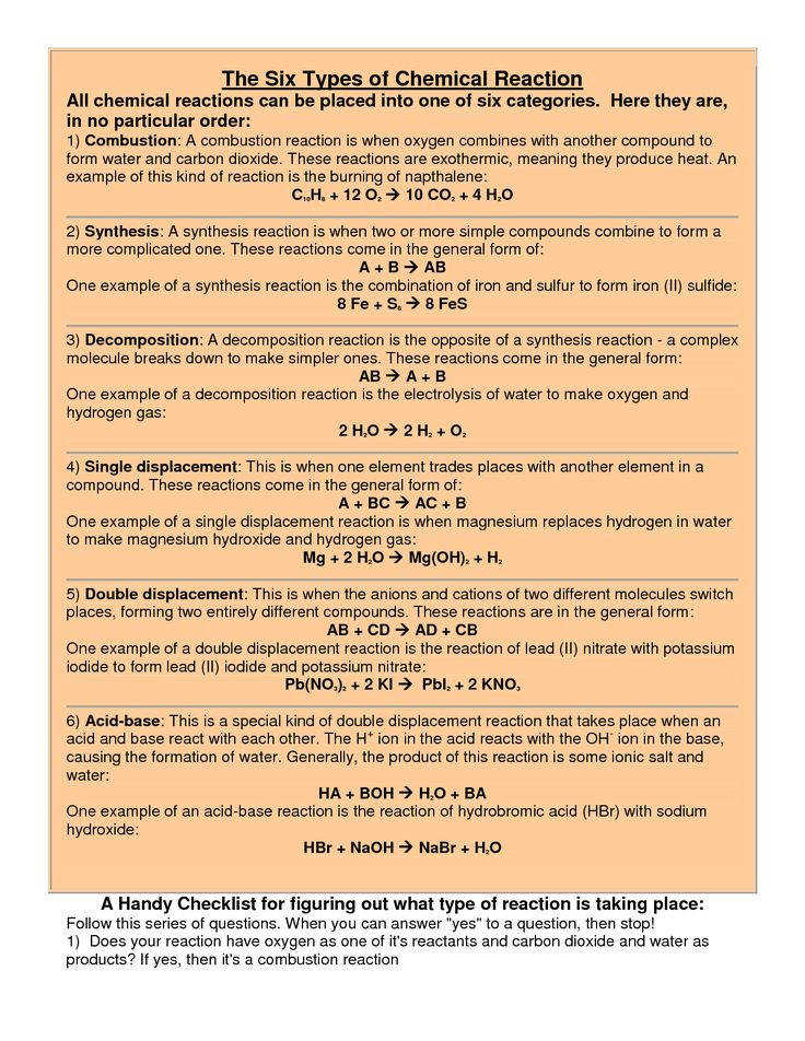 Tes Charts And Finals Pinterest 25eed3c d365beb5d8959 Six Types Chemical Reaction Worksheet Answers