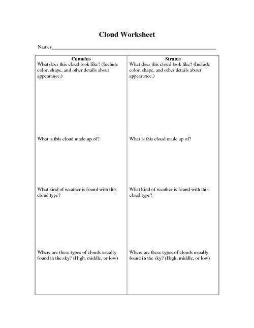 Worksheets Cloud Types Worksheet name that cloud worksheet keywords suggestions types microsoft word worksheet2 pdfsr