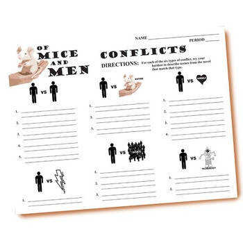 OF MICE AND MEN Conflict Graphic Organizer 6 Types of Conflict