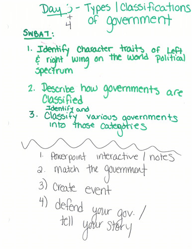 US Government Types of Government Lesson Plan worksheets powerpoint copies and