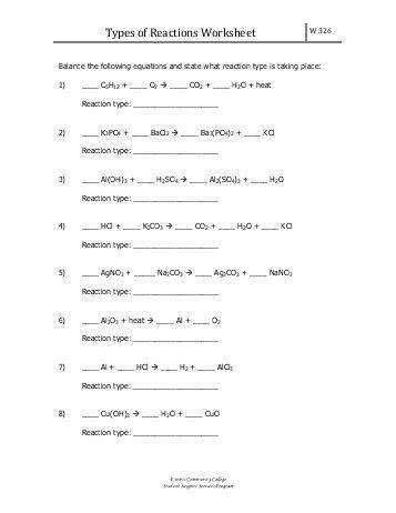 Types Chemical Reactions Worksheet Best Chemistry Pinterest Chemistry Chemical With Six Types