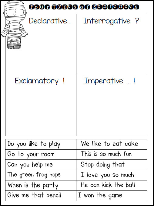 Four Types Sentences Worksheet