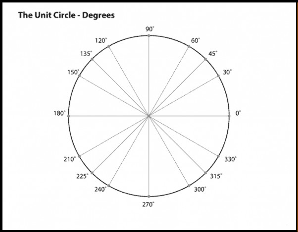 unit-circle-worksheet-of-unit-circle-worksheet-6 Pun With Math Worksheet Answers on math charts with answers, quizzes with answers, key to math sheet answers, algebra 2 worksheet answers, math games with answers, puzzles with answers, did you hear about worksheet answers, word scrambles with answers, division with answers, bridge to algebra worksheet answers, graphs with answers, addition with answers, math problems to print, math paper with answers, 3rd grade math worksheets multiplication and answers, graphic organizers with answers, math problems with answer key, mathmatics worksheet answers,