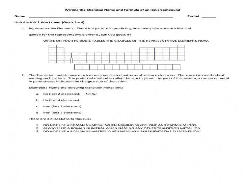 Valence Electrons And Ions Worksheet Writing The Names And Formulas Ionic pounds Worksheet