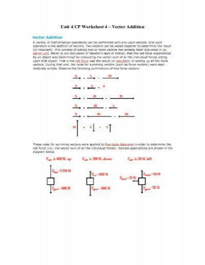 """Unit 4 CP Worksheet 4 ¢€"""" Vector Addition"""