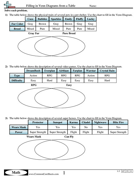 Filling in Venn Diagrams from a Table worksheet