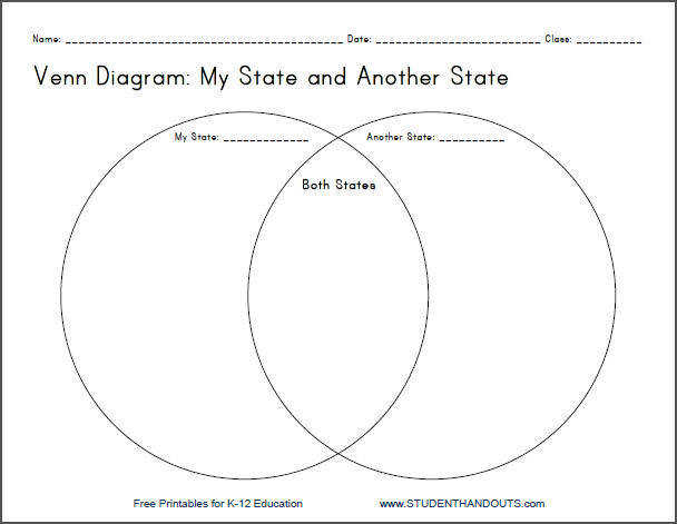 pare and Contrast Alberta with Saskatchewan Printable Venn Diagram Worksheet for Geography Students