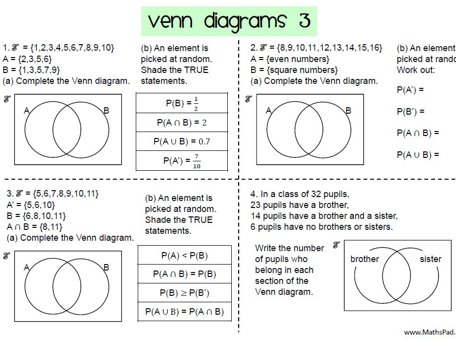 Venn Diagrams Worksheets for GCSE 9 1 Maths by MathspadUK Teaching Resources Tes
