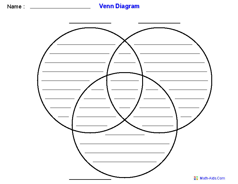 Venn Diagram Template Using Three Sets