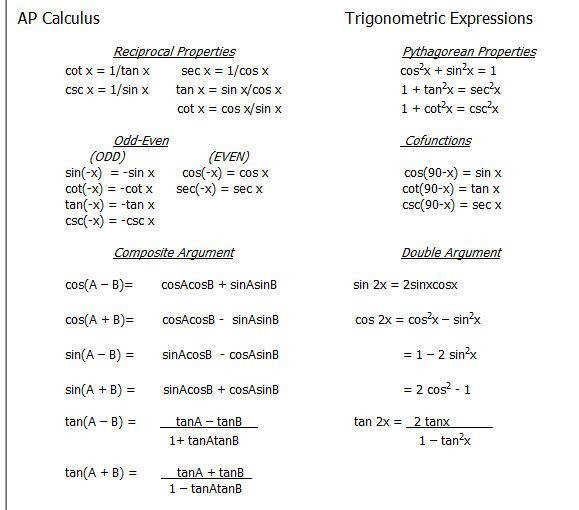 trig identities Google Search