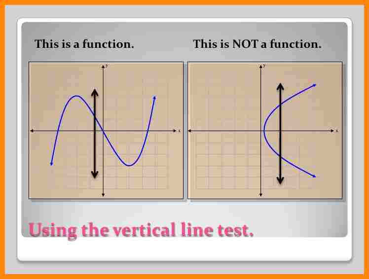 vertical line test worksheetrtical line test worksheet lations functions 13 728 cb=