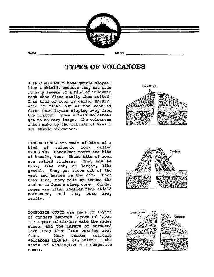 volcanoes an introductory unit of study activities and
