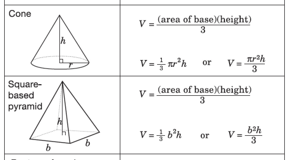 1 1 – Volume of Pyramids and Cones