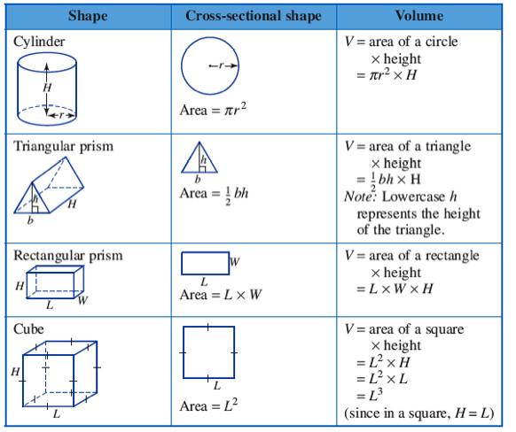surface area of a cylinder worksheet lesupercoin
