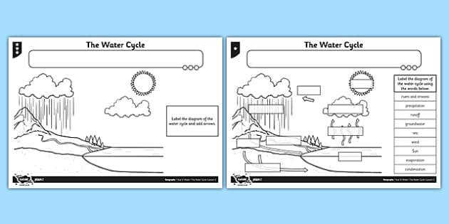 T2 G 430 The Water Cycle Activity Sheet ver 1