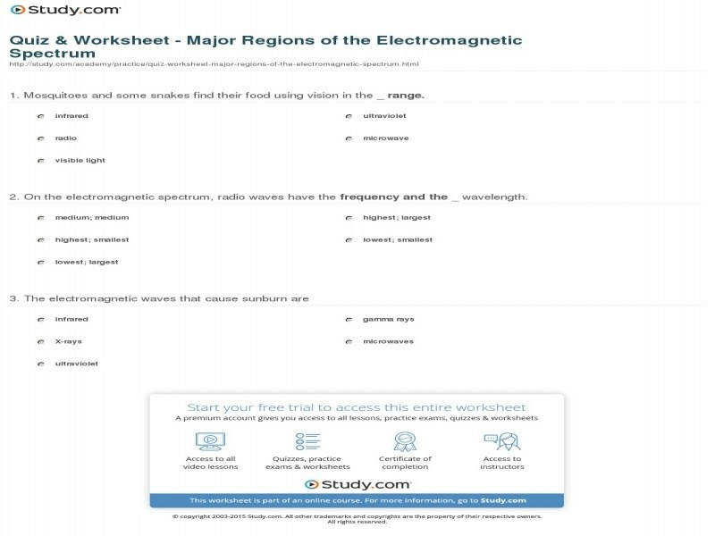 Quiz & Worksheet – Major Regions The Electromagnetic Spectrum