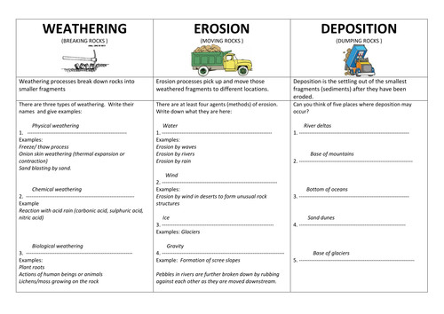 Weathering and Erosion Worksheets