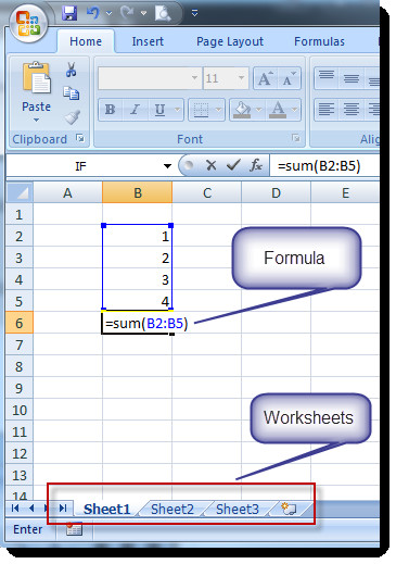 Excel worksheet A standard chart is