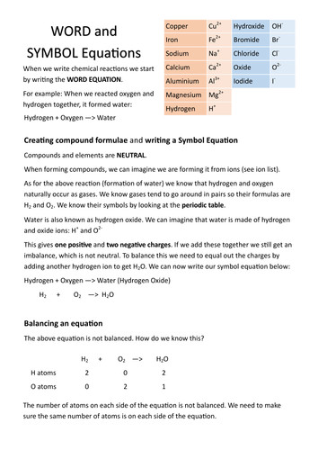Word and Symbol Equations Worksheet by matthewgundry Teaching Resources Tes