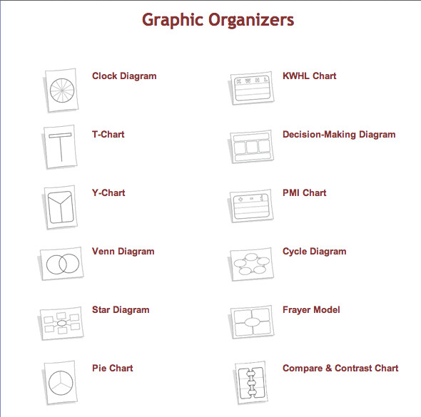 This is a list of some of the graphic organizers that Worksheet Works offers
